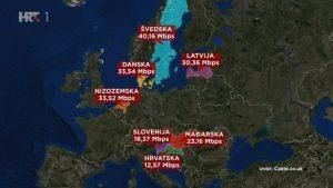 brzina interneta, internet u hrvatskoj, eu, europska unija
