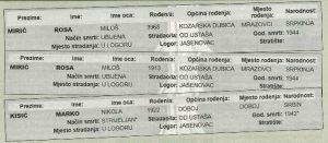 jasenovac, jasenovački popis, rosa mirić, logor, ustaše, ndh
