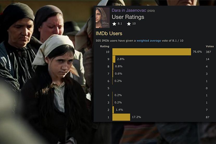 dara iz jasenovca imdb